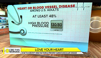 Know Your Heart Disease Symptoms and Risk Factors